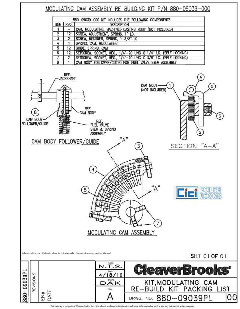 cleaver brooks boiler and burner parts cici boiler rooms here is a breakdown of the kit